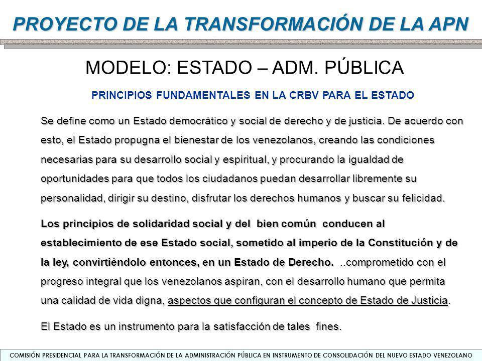 PRINCIPIOS FUNDAMENTALES EN LA CRBV PARA EL ESTADO