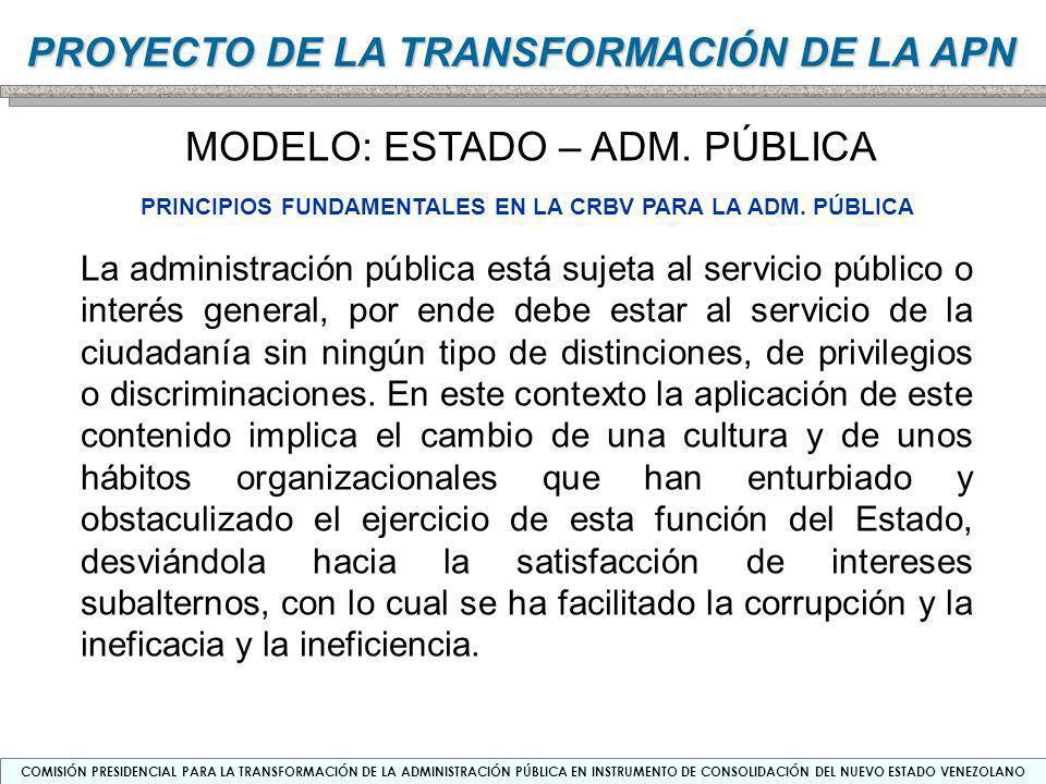 PRINCIPIOS FUNDAMENTALES EN LA CRBV PARA LA ADM. PÚBLICA