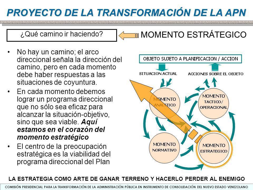 LA ESTRATEGIA COMO ARTE DE GANAR TERRENO Y HACERLO PERDER AL ENEMIGO