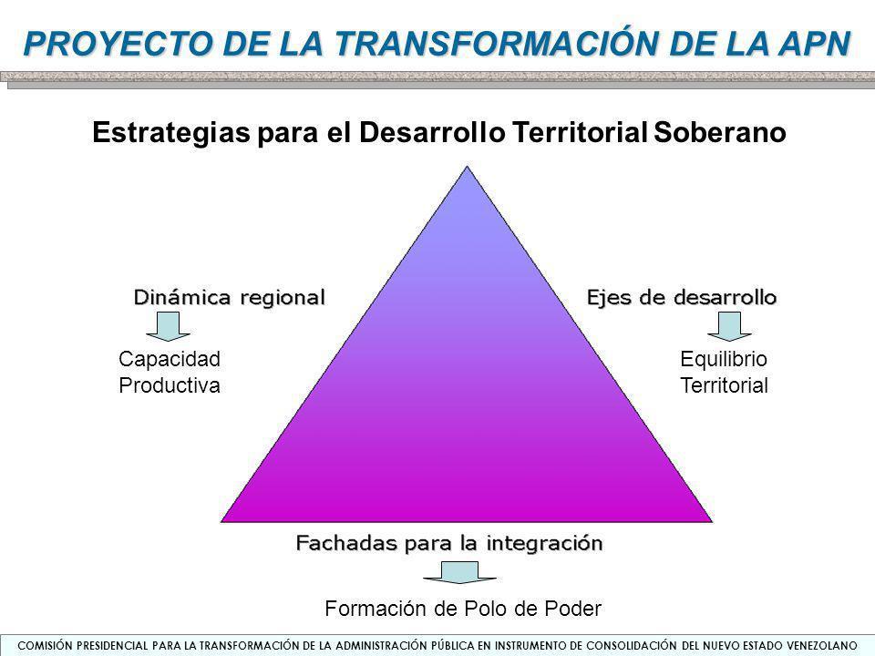 Estrategias para el Desarrollo Territorial Soberano