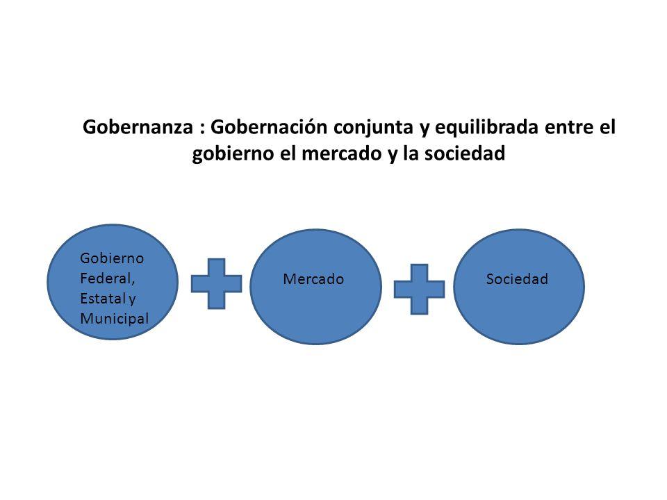 Gobernanza : Gobernación conjunta y equilibrada entre el gobierno el mercado y la sociedad