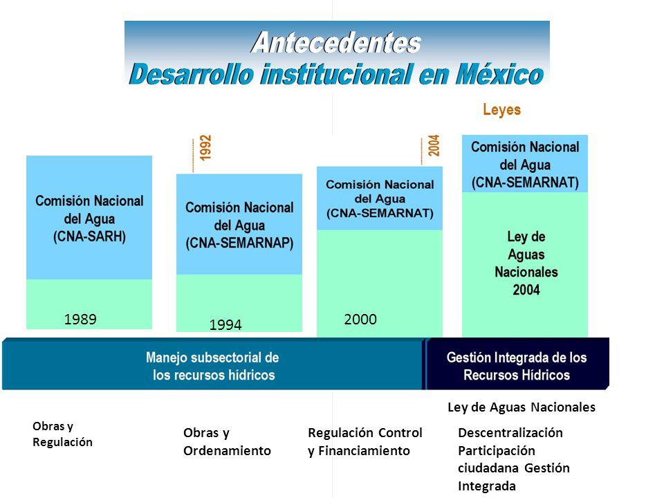 Leyes 1989 2000 1994 Ley de Aguas Nacionales Obras y Ordenamiento