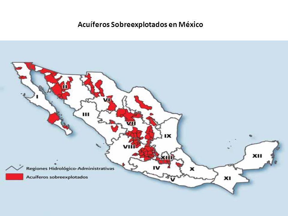 Acuíferos Sobreexplotados en México