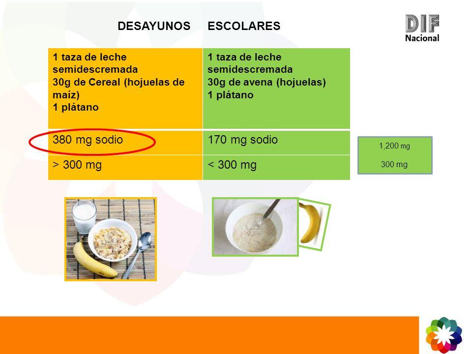DESAYUNOS ESCOLARES 380 mg sodio 170 mg sodio > 300 mg < 300 mg