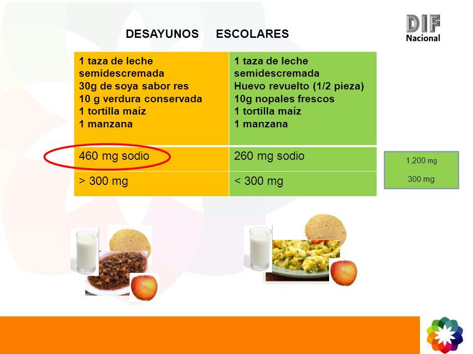 DESAYUNOS ESCOLARES 460 mg sodio 260 mg sodio > 300 mg < 300 mg