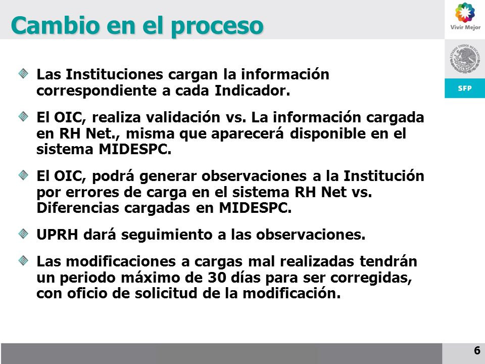 Cambio en el proceso Las Instituciones cargan la información correspondiente a cada Indicador.