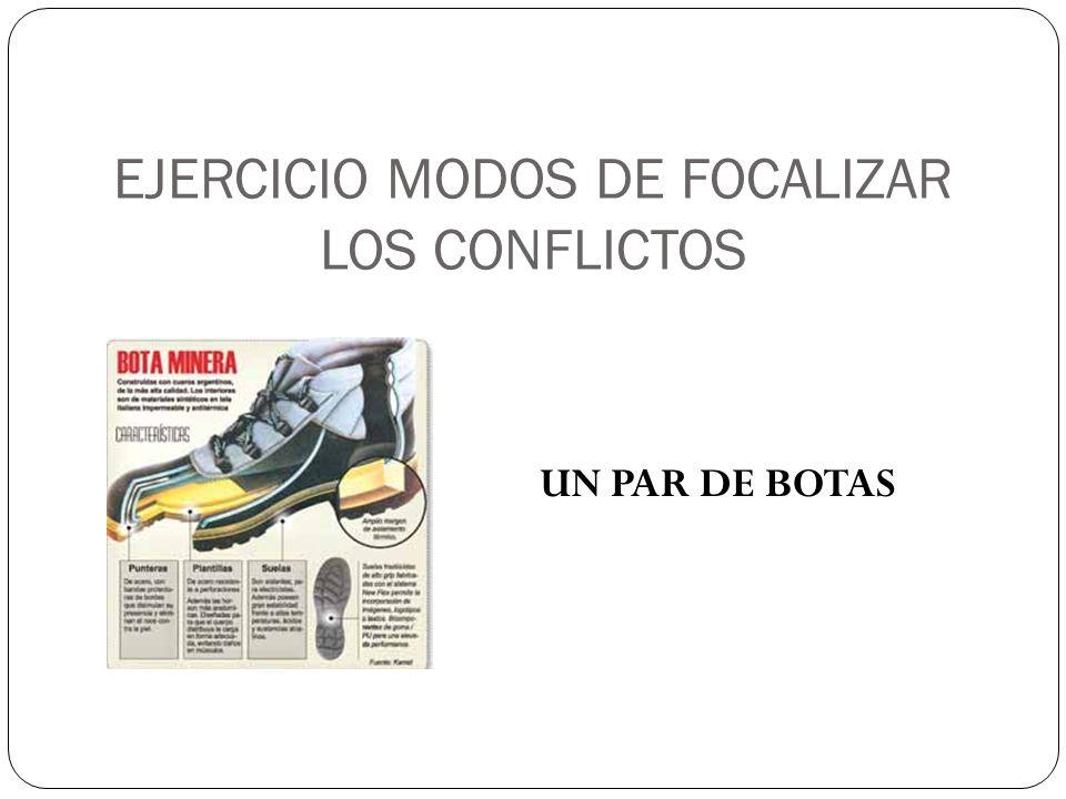 EJERCICIO MODOS DE FOCALIZAR LOS CONFLICTOS