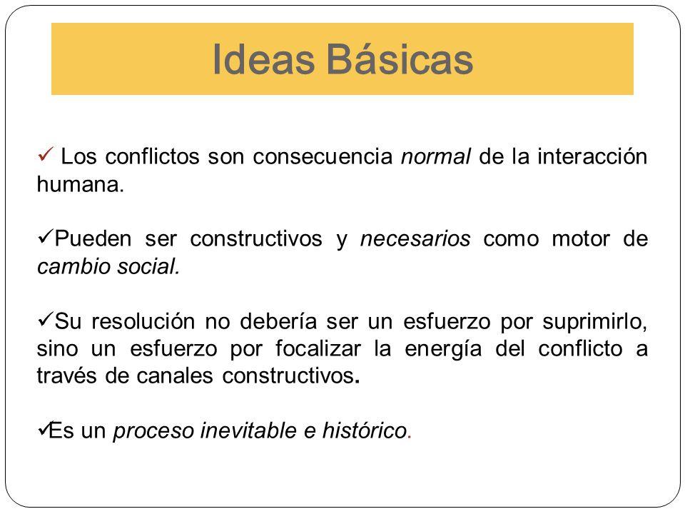 Ideas Básicas Los conflictos son consecuencia normal de la interacción humana. Pueden ser constructivos y necesarios como motor de cambio social.