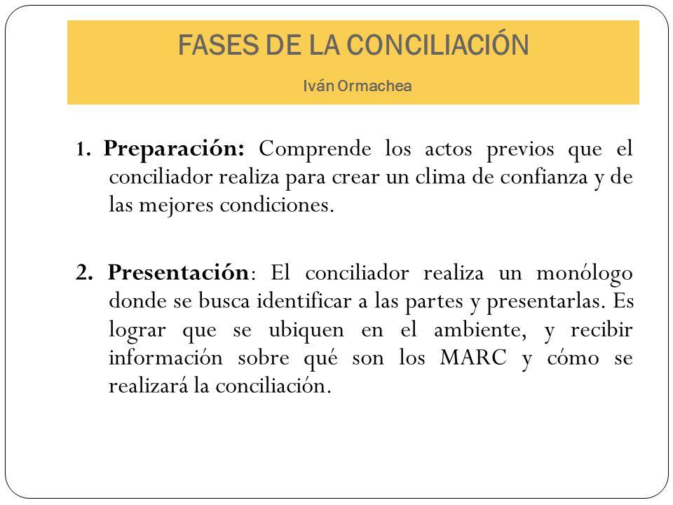 FASES DE LA CONCILIACIÓN Iván Ormachea