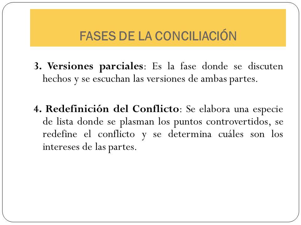 FASES DE LA CONCILIACIÓN