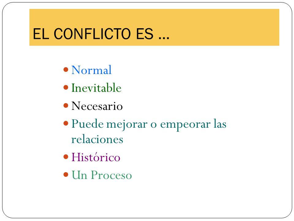 EL CONFLICTO ES ... Normal Inevitable Necesario