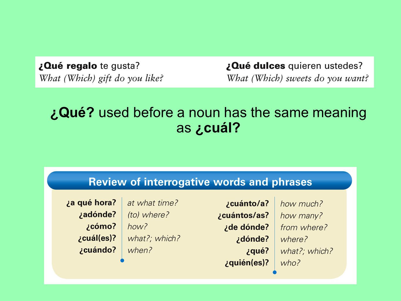 ¿Qué used before a noun has the same meaning as ¿cuál
