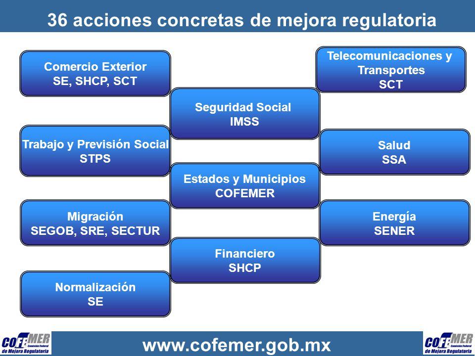 36 acciones concretas de mejora regulatoria
