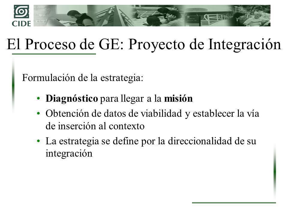 El Proceso de GE: Proyecto de Integración
