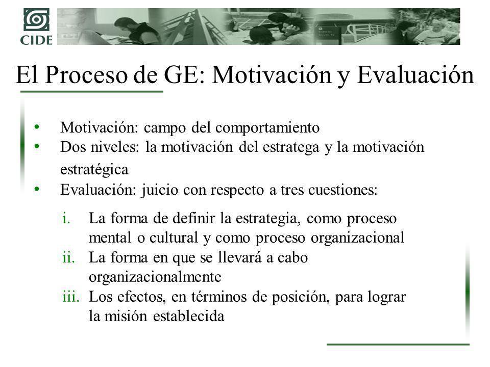 El Proceso de GE: Motivación y Evaluación