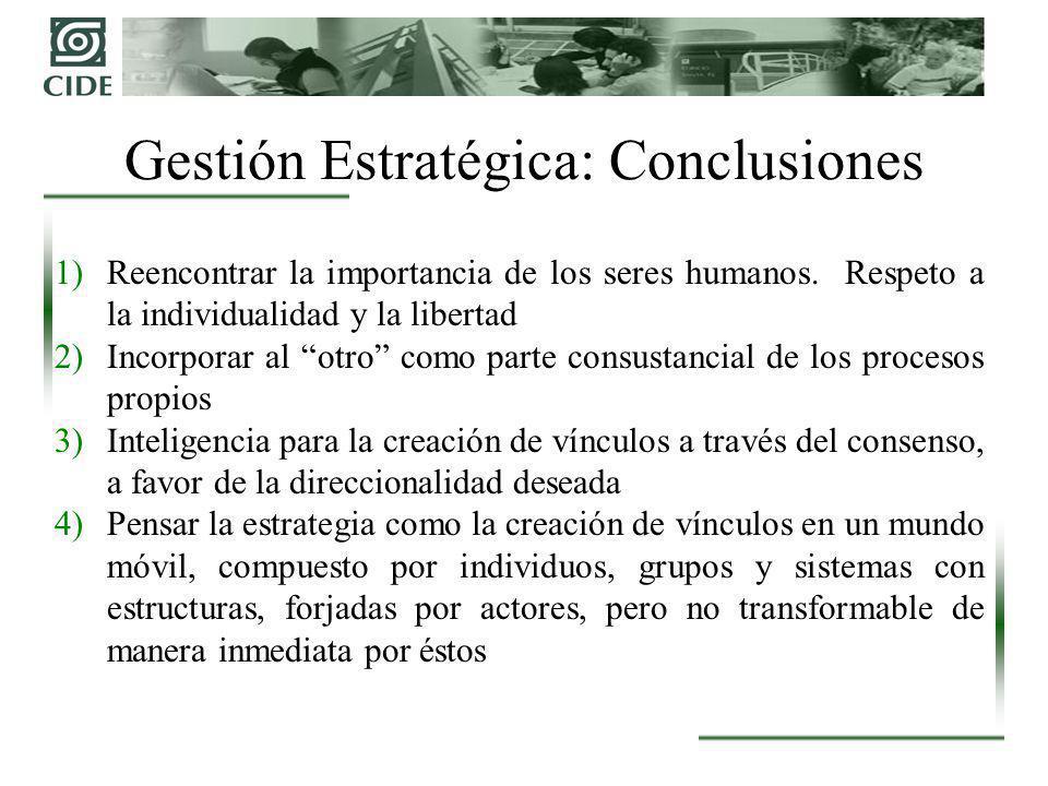 Gestión Estratégica: Conclusiones