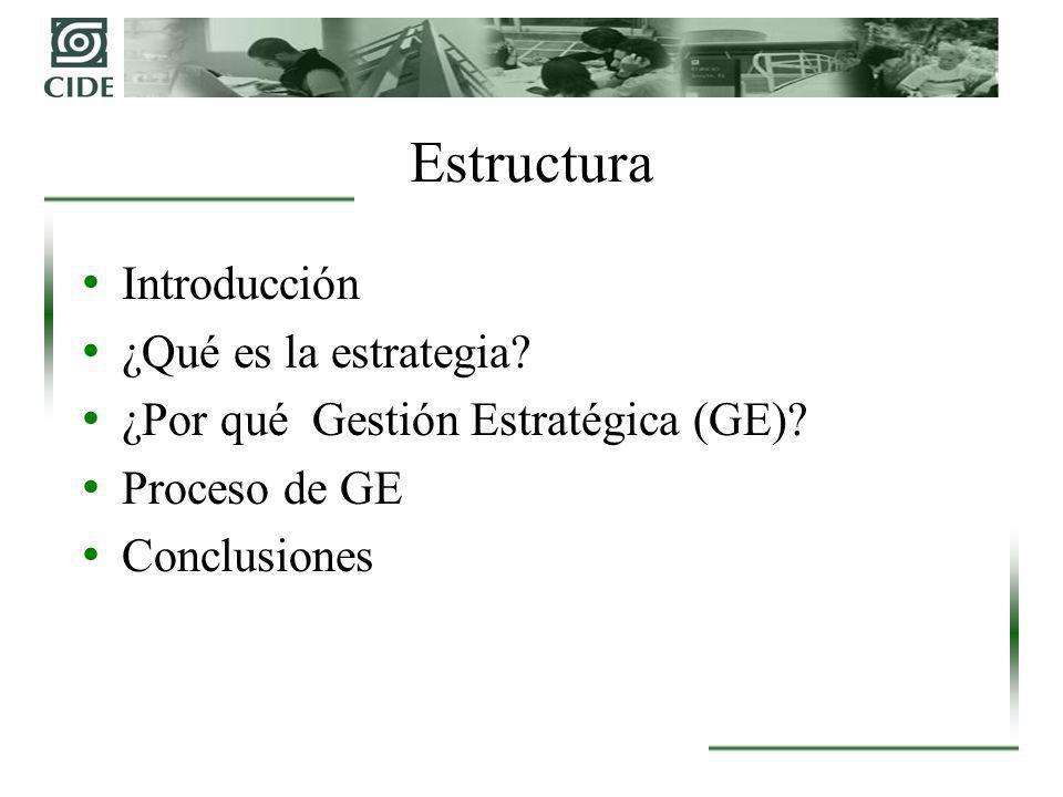Estructura Introducción ¿Qué es la estrategia