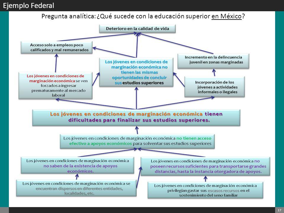 Pregunta analítica: ¿Qué sucede con la educación superior en México