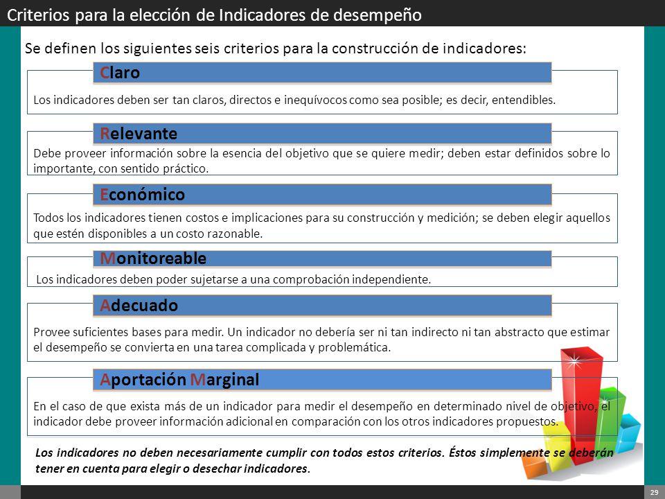 Criterios para la elección de Indicadores de desempeño