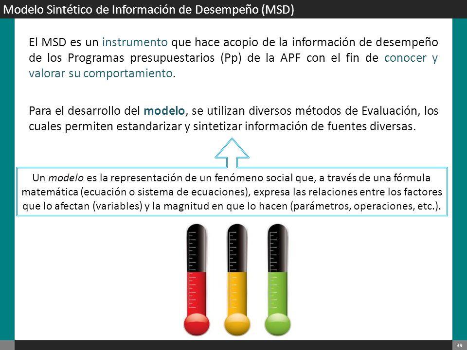 Modelo Sintético de Información de Desempeño (MSD)