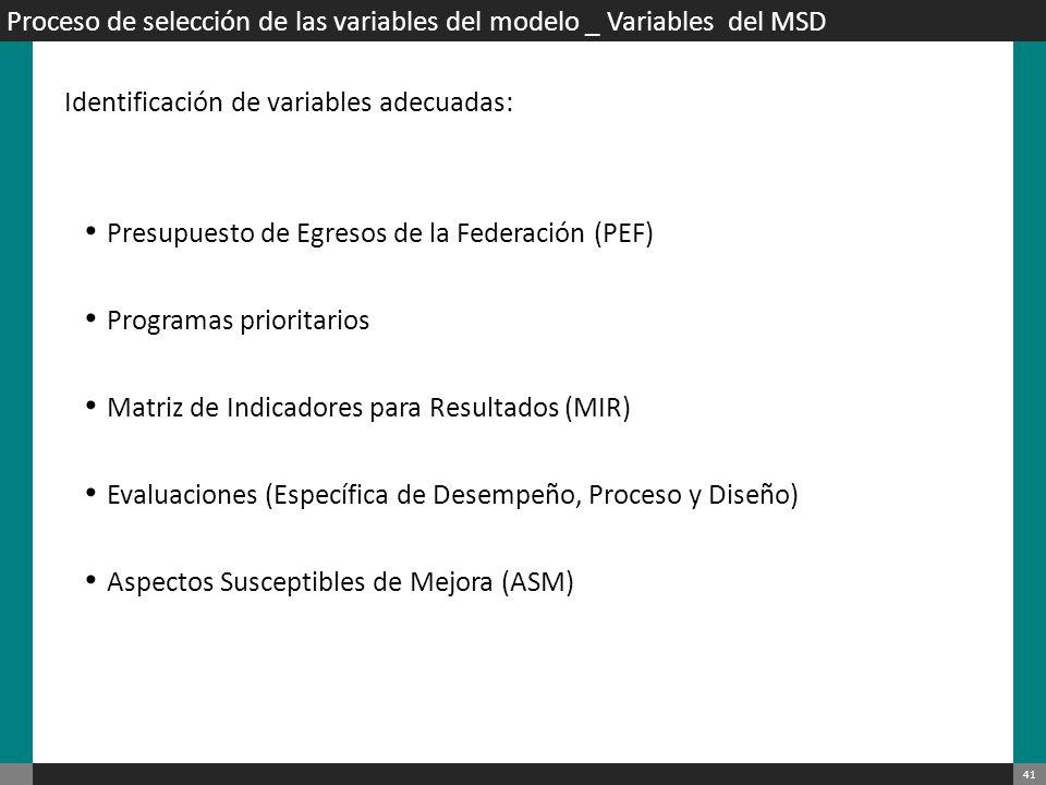 Proceso de selección de las variables del modelo _ Variables del MSD