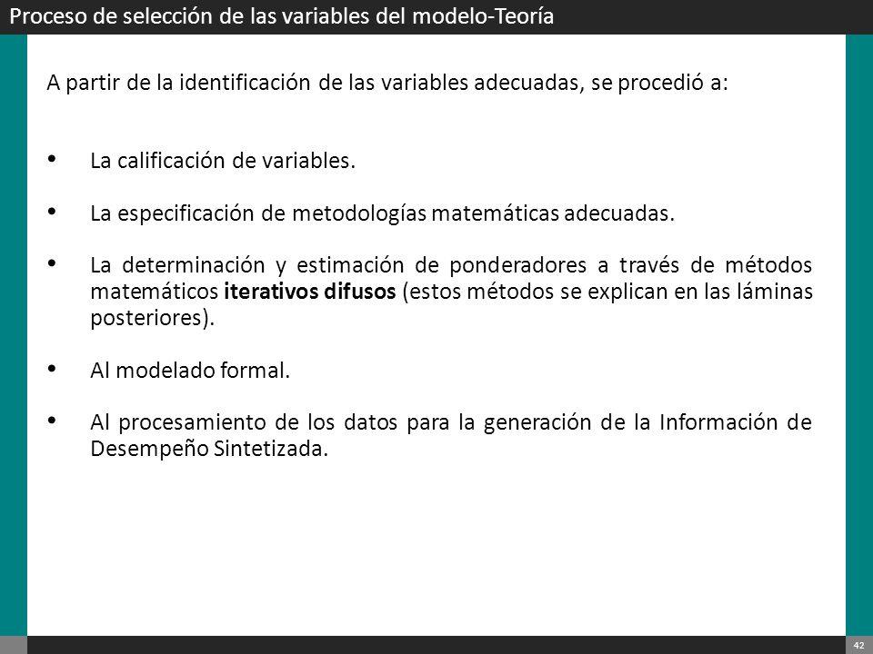 Proceso de selección de las variables del modelo-Teoría