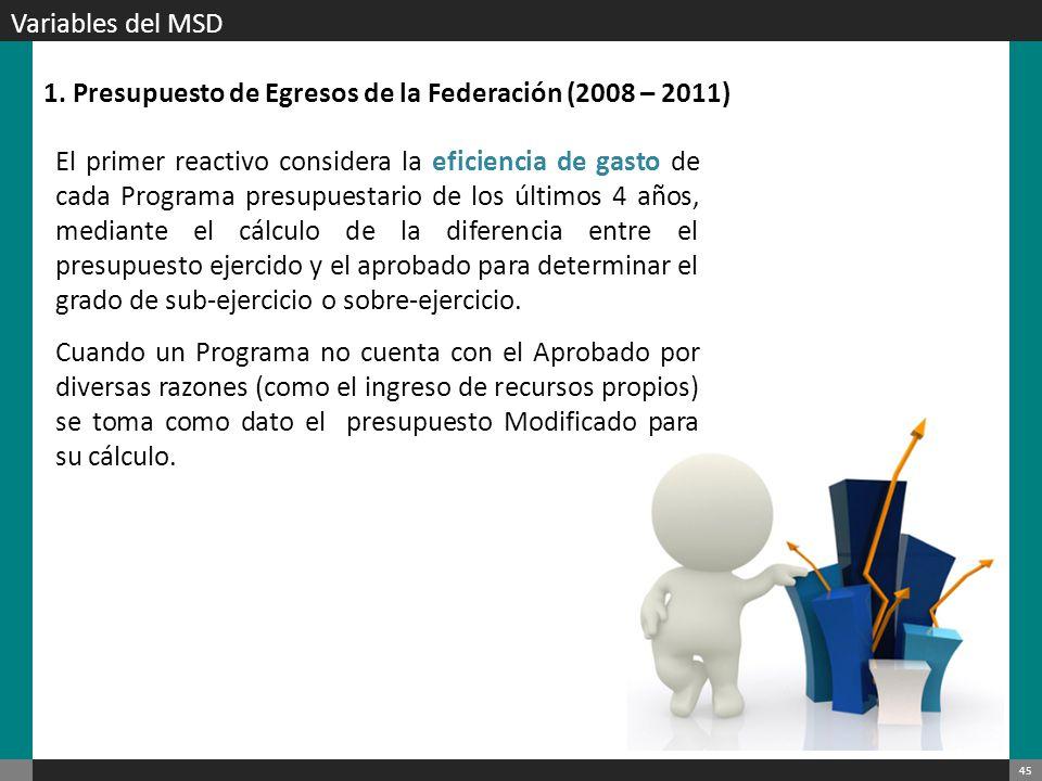 Variables del MSD 1. Presupuesto de Egresos de la Federación (2008 – 2011)