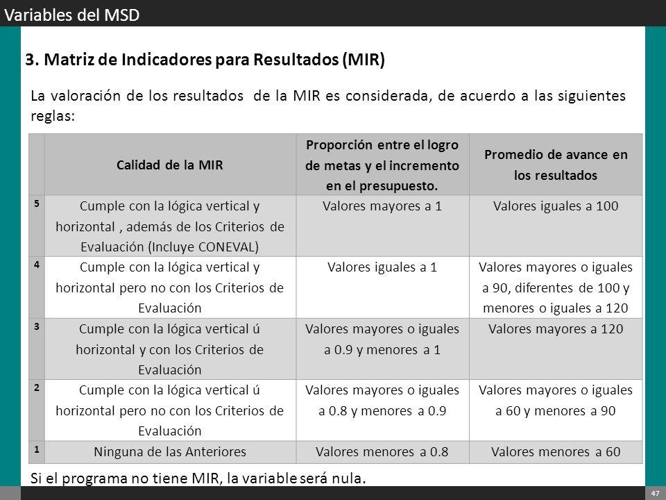 3. Matriz de Indicadores para Resultados (MIR)