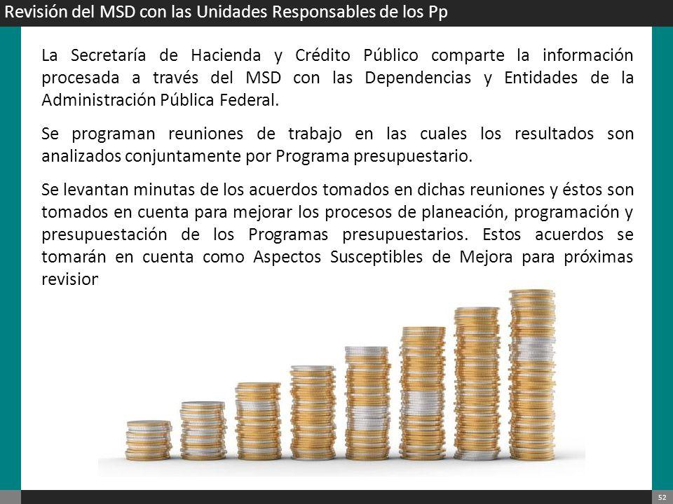 Revisión del MSD con las Unidades Responsables de los Pp