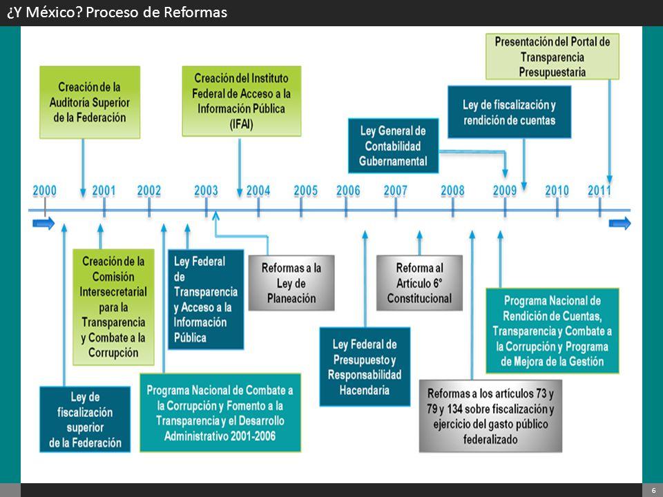 ¿Y México Proceso de Reformas