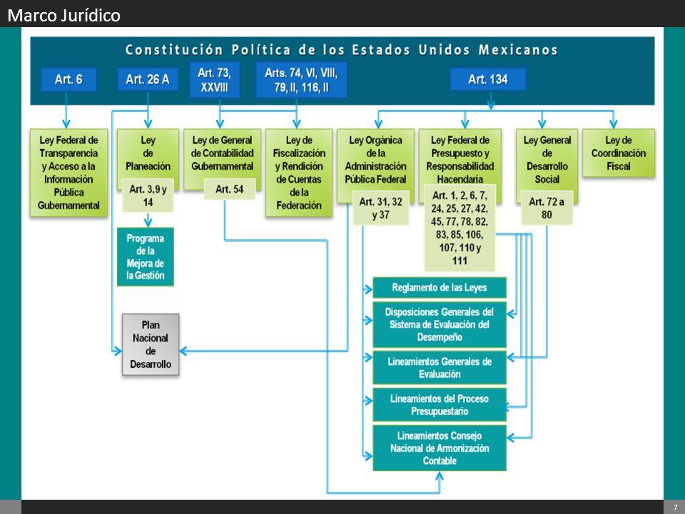 Marco Jurídico Reforma Constitucional (Artículo 134)