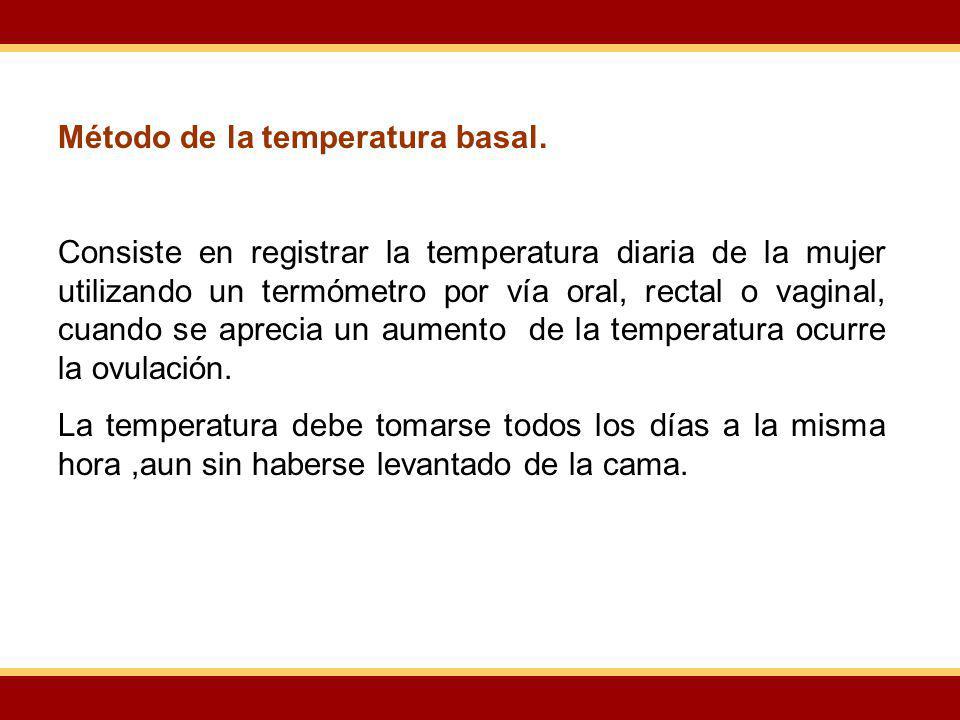Método de la temperatura basal.