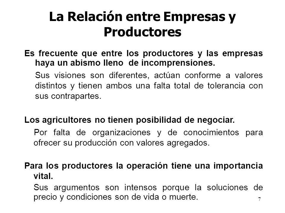 La Relación entre Empresas y Productores
