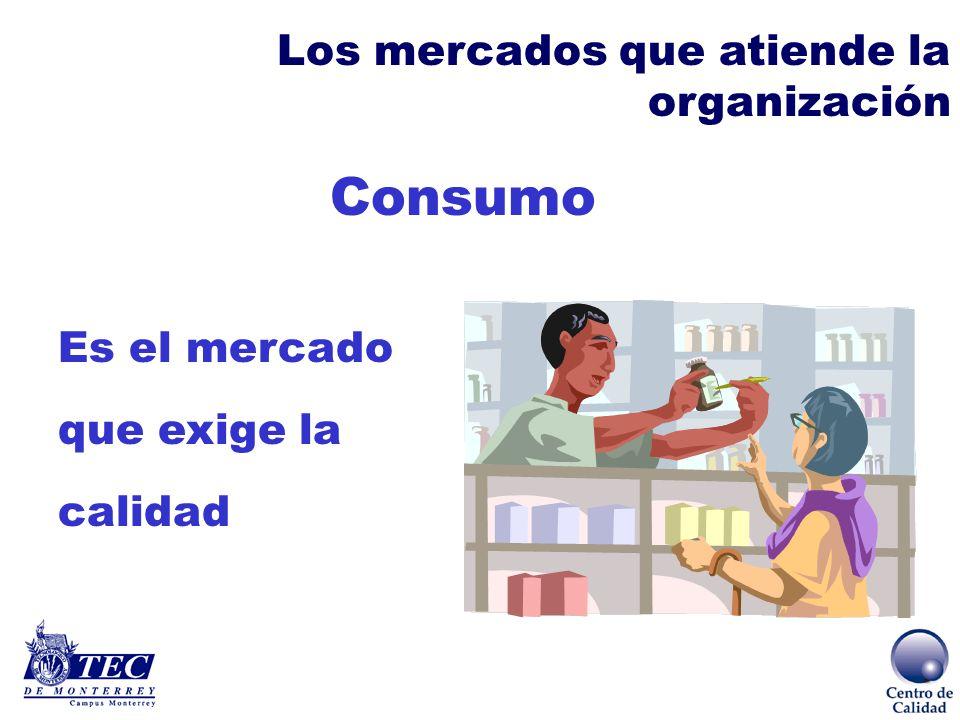 Consumo Los mercados que atiende la organización Es el mercado