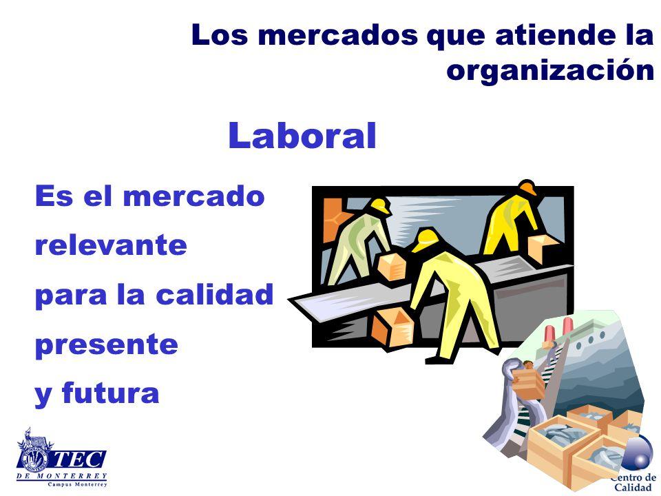 Laboral Los mercados que atiende la organización Es el mercado