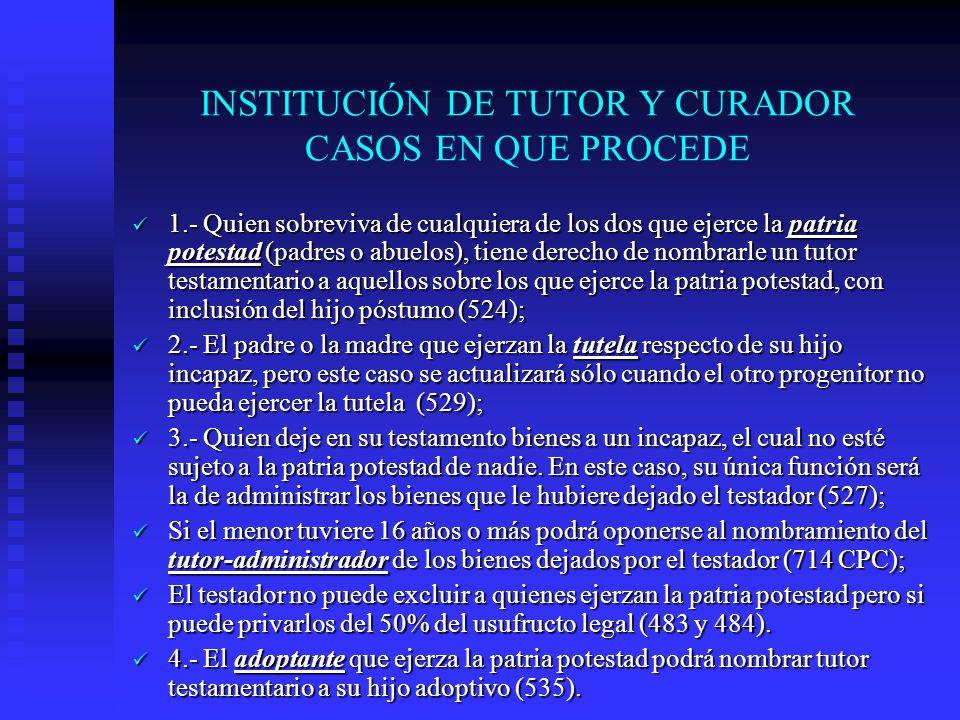 INSTITUCIÓN DE TUTOR Y CURADOR CASOS EN QUE PROCEDE