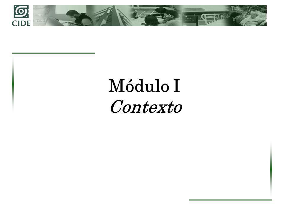 Módulo I Contexto