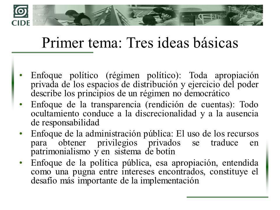 Primer tema: Tres ideas básicas