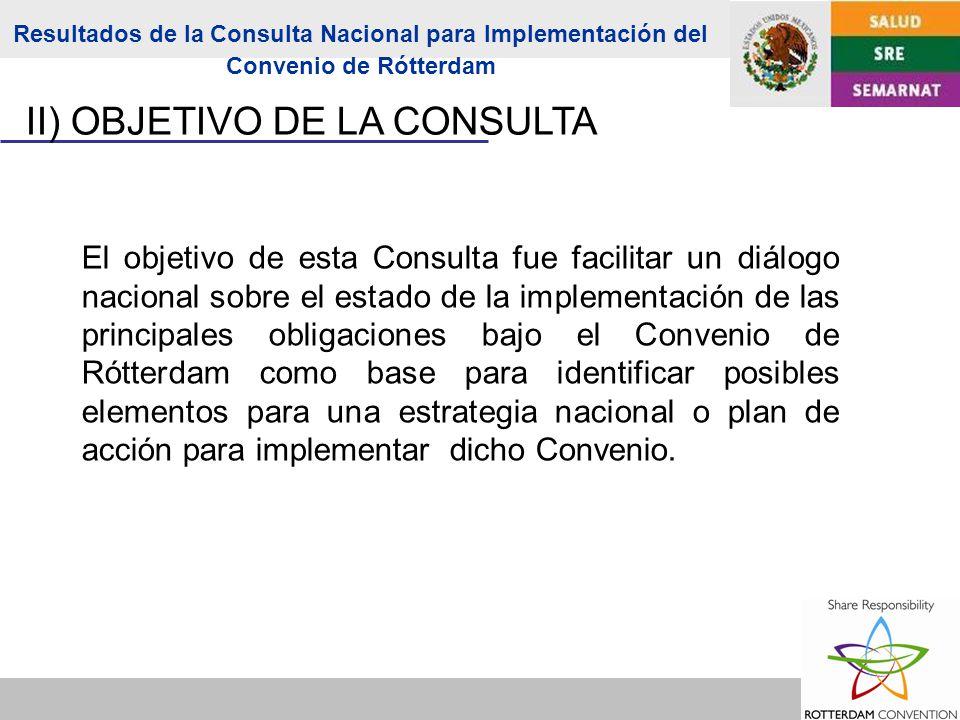 II) OBJETIVO DE LA CONSULTA