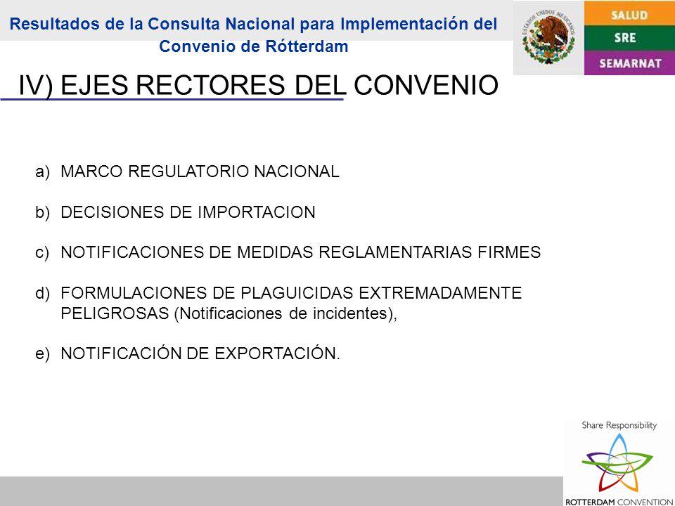 IV) EJES RECTORES DEL CONVENIO