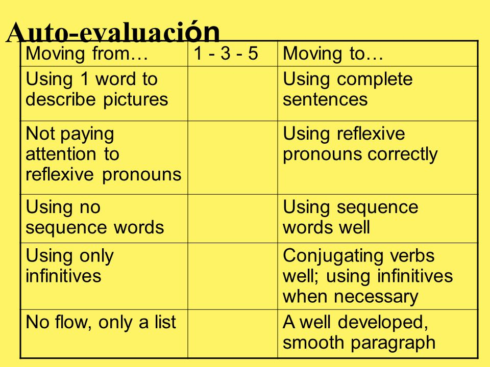 Auto-evaluación Moving from… 1 - 3 - 5 Moving to…