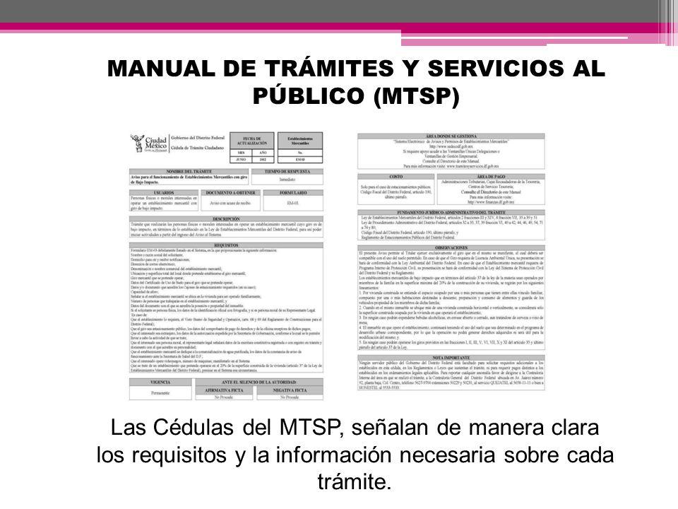 MANUAL DE TRÁMITES Y SERVICIOS AL PÚBLICO (MTSP)