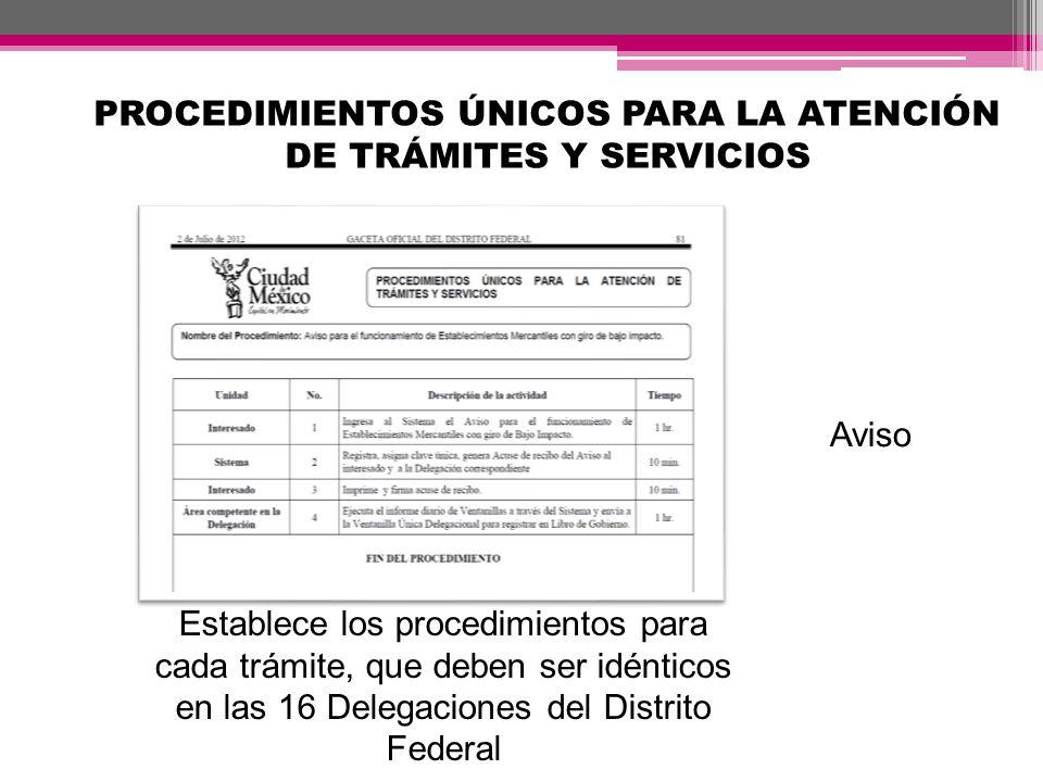 PROCEDIMIENTOS ÚNICOS PARA LA ATENCIÓN DE TRÁMITES Y SERVICIOS