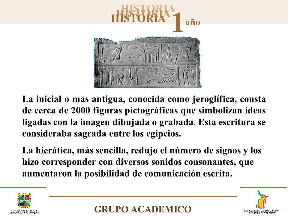 La inicial o mas antigua, conocida como jeroglífica, consta de cerca de 2000 figuras pictográficas que simbolizan ideas ligadas con la imagen dibujada o grabada. Esta escritura se consideraba sagrada entre los egipcios.