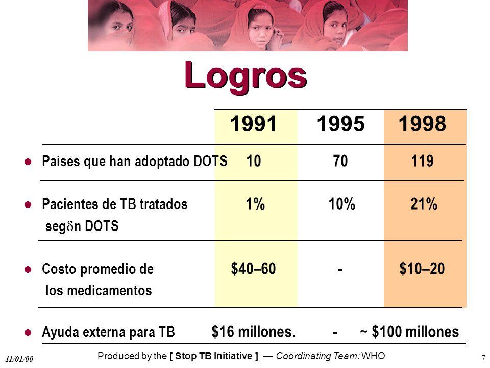 Logros 1991 1995 1998 los medicamentos