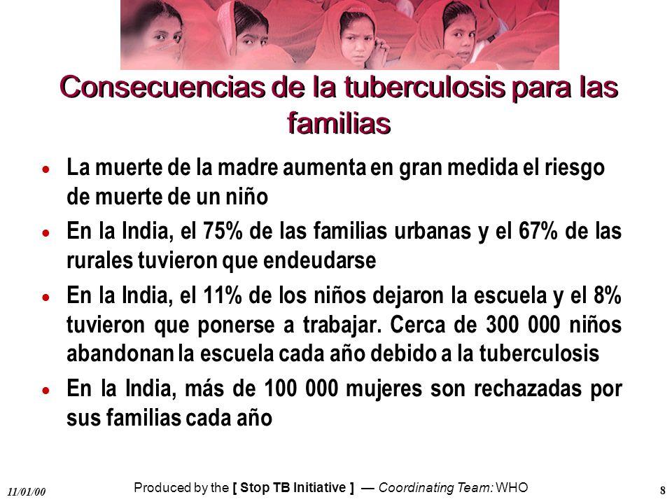 Consecuencias de la tuberculosis para las familias