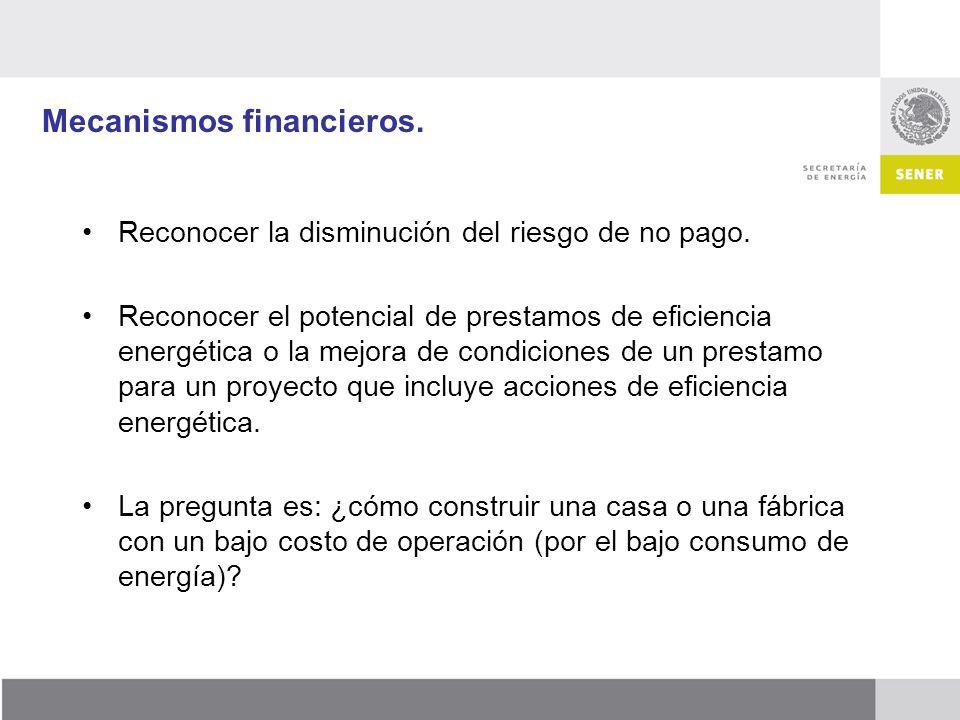 Mecanismos financieros.