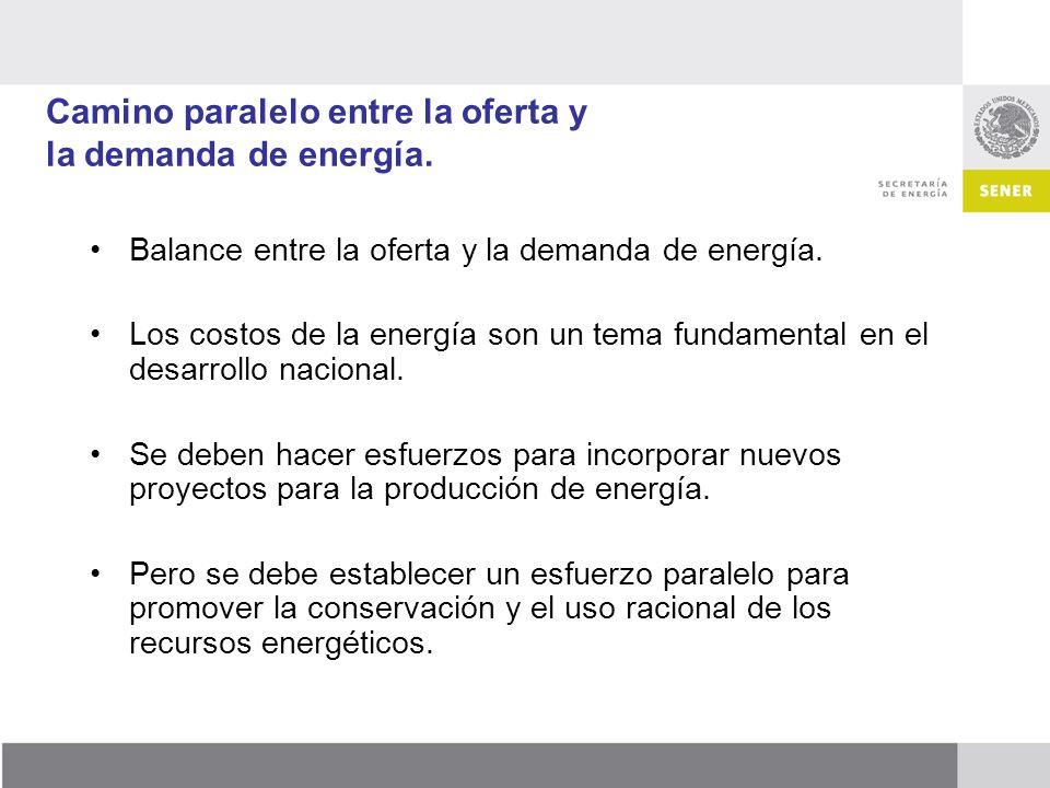 Camino paralelo entre la oferta y la demanda de energía.
