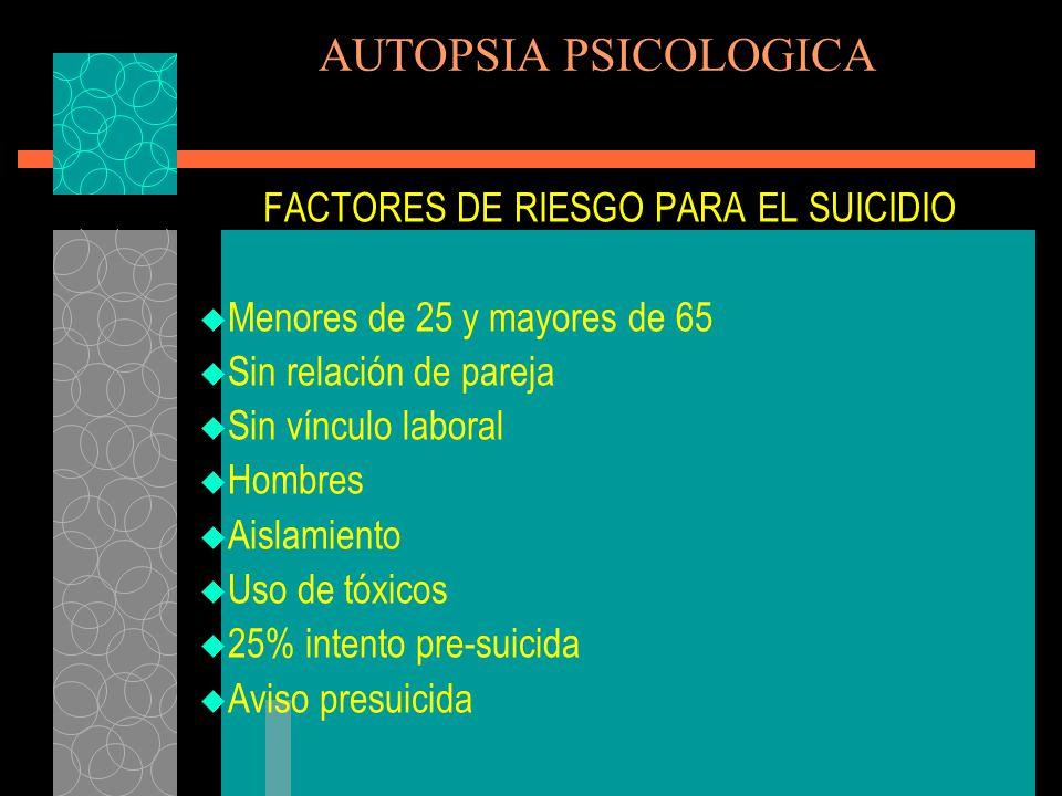 FACTORES DE RIESGO PARA EL SUICIDIO