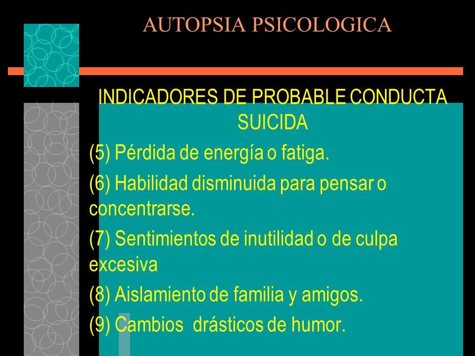 INDICADORES DE PROBABLE CONDUCTA SUICIDA